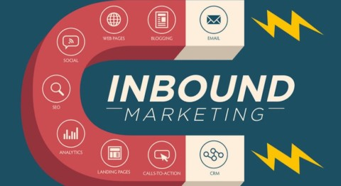 How to Create an Effective Inbound Marketing Path From the Start