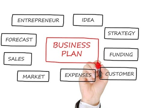 How to Draft a Business Plan for Your Startup in 2020